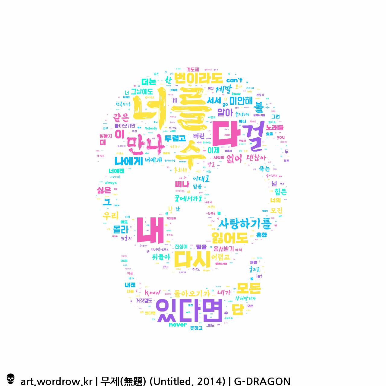 워드 아트: 무제(無題) (Untitled, 2014) [G-DRAGON]-31